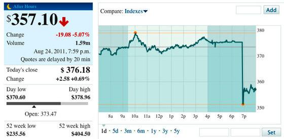 Stock_drop_f